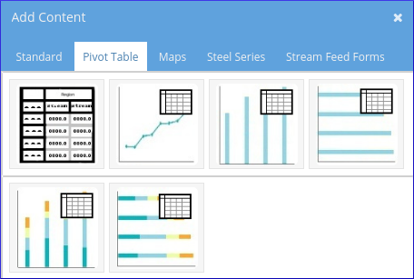 GroveStreams Dashboard Add Pivot Grid